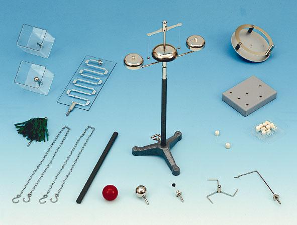 Electrostatics, set of apparatus