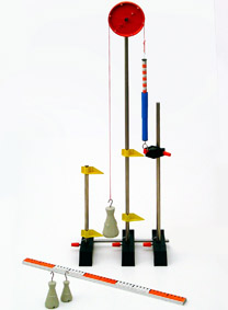 Forces and paths for a fixed pulley - Stand set-up