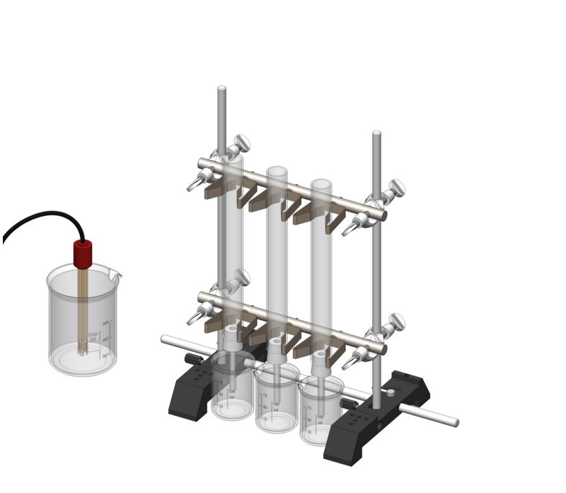 The pH value of soil samples - Digital
